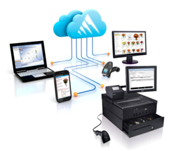 cloud_technology
